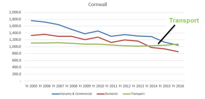 Cornwall2005-16